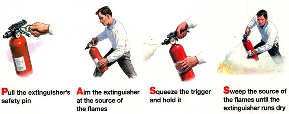 fire-extinguisher-training-ontario-ca